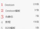 destoon热门文章调用列表 实现调用自增数字从1开始的方法